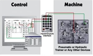 PC Interface For Hydraulic and Pneumatic Trainer, Model - HYD16